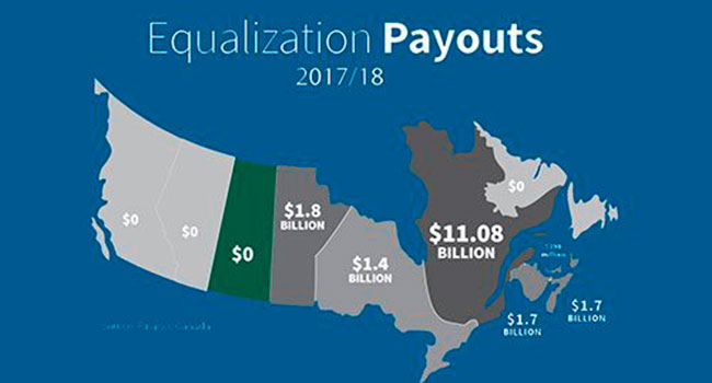 Equalization rebate should go to Albertans, not the Alberta government